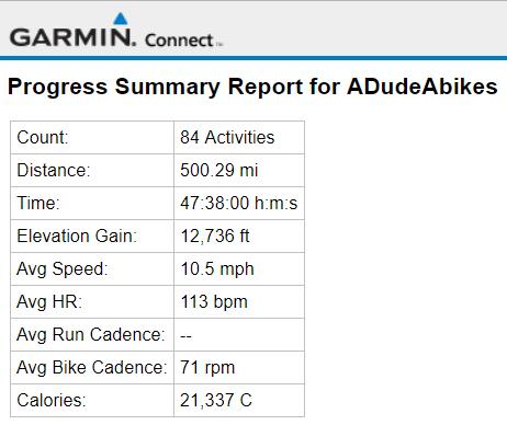 Garmin bike stats 010118-031018