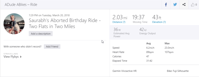 Saurabh_s_Aborted_Birthday_Ride.png