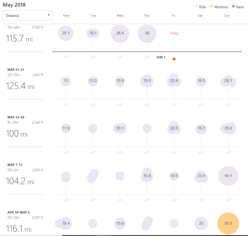 053018 Training Log Strava