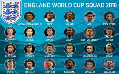 England 2018 world cup team