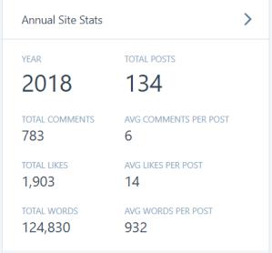 070628 Blog 2018 Stats