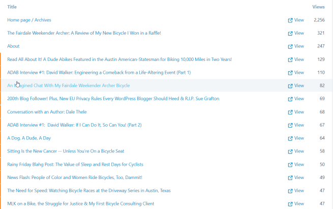 070628 Top Blog Posts