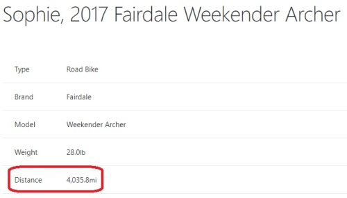 4000 miles on Sophie_2017_Fairdale_Weekender_Archer