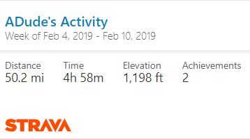 Strava activity 020919